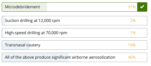 Airborne aerosol generation in endonasal procedures